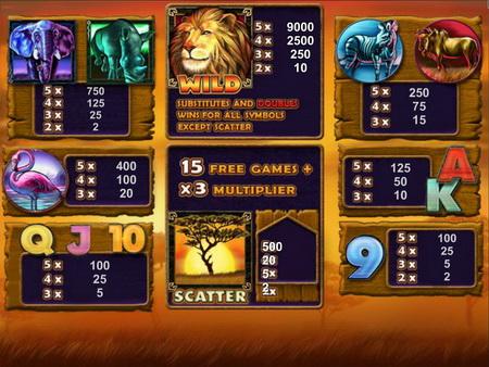 Игровой-автомат-safari-heat