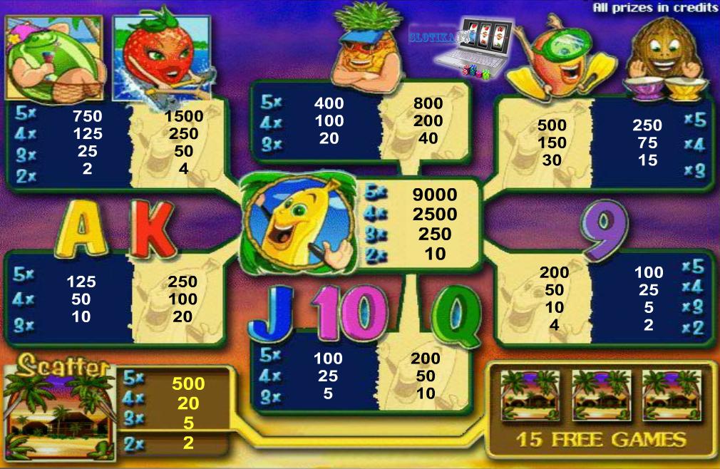 игровой автомат банан