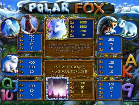 Polar-Fox-играть-онлайн
